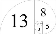 The Fibonacci sequence in all of its perfect beauty. via Algeblog 9 (because maths can be fun!)