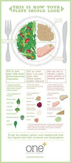 for a healthier me! :D