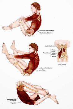 Pilates Marisa: Los básicos de Pilates: Open leg rocker (Hamaca)