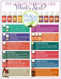 """Young Living Essential Oils:   What's next after the Everyday Oils. Please """"LIKE"""" me on Facebook: https://www.facebook.com/EOAdventureswithBecky ~~ Need to purchase oils? You can find out more information at https://www.youngliving.com/signup/?sponsorid=2385830&enrollerid=2385830 ~~"""
