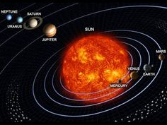 Heliocentric Vs Concave Geocentric Model Of Our Universe - YouTube