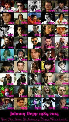 Johnny Depp Filmography 1984-2014