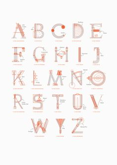 12 | Scientific Typeface Illustrates 26 Great Inventions | Co.Design | business + design