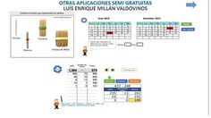 ExceLuisABN Matemática y Excel: Aplicaciones TIC, en el 2º Congreso Nacional de Cá...