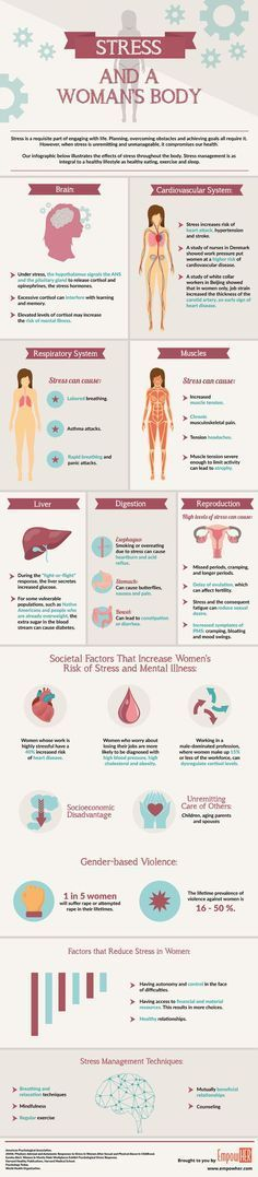 How Does Stress Affect A Woman's Body? #naturalparentingyoungliving