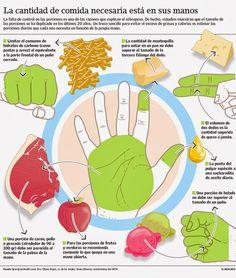 Las porciones saludables al alcance de tu mano. En tu mano tienes la medida para todo lo que debes comer en tu día a día. Deja de contar calorías y empieza a medir usando tu propia mano.