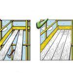 Yanlış ve Doğruları ile İnşaatta İş Güvenliği | İnşaat Gündemi Safety Cartoon, Health And Safety, Signs, Poster, Shop Signs, Billboard, Sign
