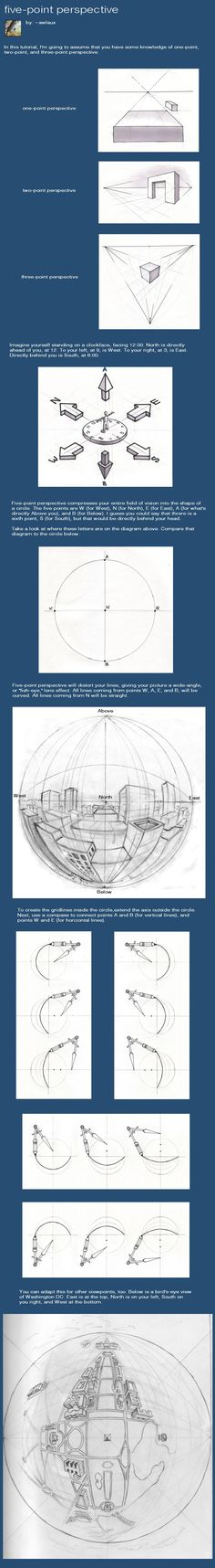 Five Pt. Perspective Tutorial by ~awlaux on deviantART