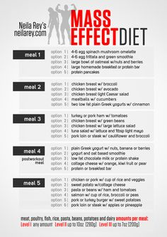 The Mass Effect diet is a meal plan designed for tone muscle building and weight gain. There are four meals per day ( post-workout snack) with a number of options for each. Which option you use in each meal plan is up to you. You can vary your options f Put On Weight, Diet Plans To Lose Weight, Weight Gain, Weight Loss, Losing Weight, Loose Weight, Types Of Planning, Meal Planning, Homemade Breakfast Bars