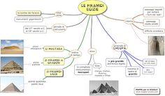 MAPPE per la SCUOLA: LE PIRAMIDI EGIZIE
