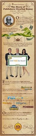 Publishers Clearing House Winners and Prize Patrol PCH Instant Win Sweepstakes, Online Sweepstakes, Wedding Sweepstakes, Travel Sweepstakes, Win For Life, Way Of Life, Pch Dream Home, 10 Million Dollars, You Are Next