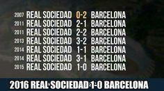 It's been 9 years since Barcelona won at Real Sociedad...