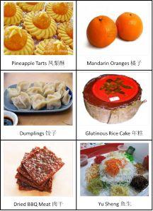 Chinese New Year sorting activity