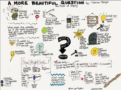 Visualizing questioning ~ A More Beautiful Question by Warren Berger Short Inspirational Videos, Summer Professional, Through Time And Space, Sketch Notes, Paradigm Shift, 9 Year Olds, Communication Skills, Design Thinking, My Favorite Part