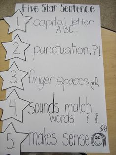 This is a great chart to use during writing instruction. It maps out the important things that all writing needs to have in a clear and concise manner (it could use a little color though! This chart could help save the teacher from having to verbally re Kindergarten Anchor Charts, Kindergarten Writing, Teaching Writing, Writing Activities, Writing Resources, Teaching Resources, Sentence Anchor Chart, Writing Anchor Charts, Sentence Writing