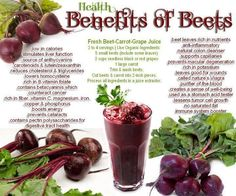 Beets are highly nutritious                                                                                                                                                     More
