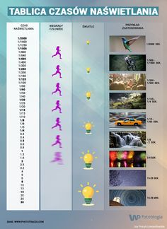 Photography lighting setup cheat sheets digital cameras Ideas for 2019 Photography Cheat Sheets, Photography Basics, Photography Lessons, Photography Camera, Color Photography, Light Photography, Children Photography, Amazing Photography, Photography Equipment