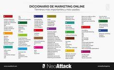Dicc.marketing,