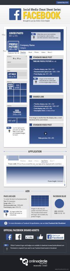 Cheat sheet para formatos de postagens de Facebook Pages.