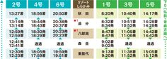 JR東日本旅客鉄道株式会社 秋田支社:五能線 リゾートしらかみの旅 時刻表・運転日・編成表