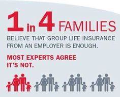 Group insurance is usually not enough. Plus if you leave that job that coverage is no longer in place! Email me at alexissarabia.php@gmail.com