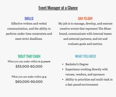 Event Marketing Plan Timeline  Bing Images  NonProfit Marketing