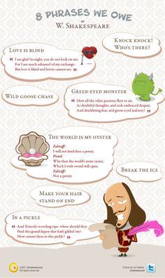 Eight phrases we owe to William Shakespeare (via Grammar Newsletter - English Grammar Newsletter)