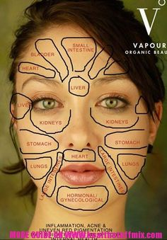 See Face Map and Find what is your INTERNAL HEALTH beauty info tips