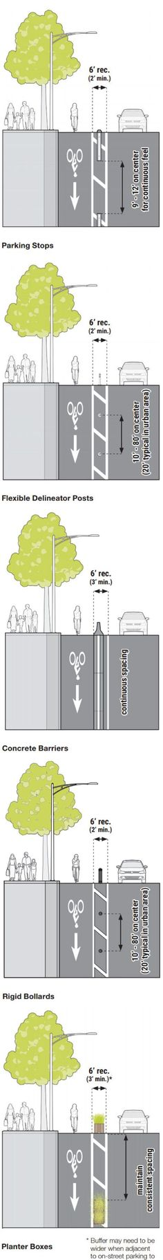 Five types of lane dividers in Mass DOT's Separated Bike Lane Guide. Visit the slowottawa.ca boards >> http://www.pinterest.com/slowottawa: