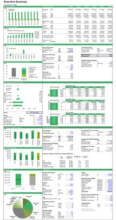 Investment options ideas and analysis example samples