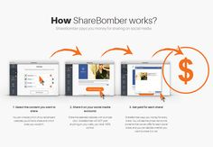 ShareBomber pays you money for sharing on social media. Best way to earn extra income online :)