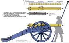 Cannone austriaco da 3 libbre