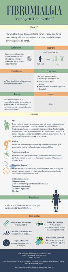 [Infográfico] Fibromialgia: conheça as causas, sintomas e tratamentos para esta doença. Acesse http://www.dryunes.com./fibromialgia/
