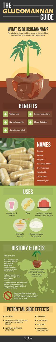 Glucomannan Powder & Konjac Root Benefits & Side Effects - Dr. Axe