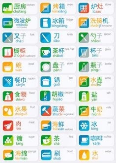 Kickstart your Chinese with our awesome stickers! You will learn 132 most important words in no time, just by placing your language learning stickers around you Mandarin Lessons, Learn Mandarin, Chinese Phrases, Chinese Words, Basic Chinese, Learn Chinese, Chinese Language, Japanese Language, German Language