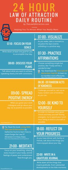 Infographic 24 hour LOA routine