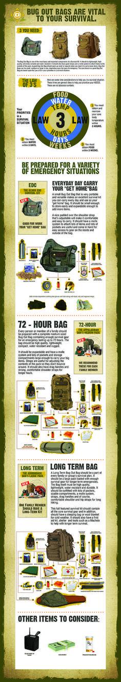 Bug out bag essentials #survivalessentials
