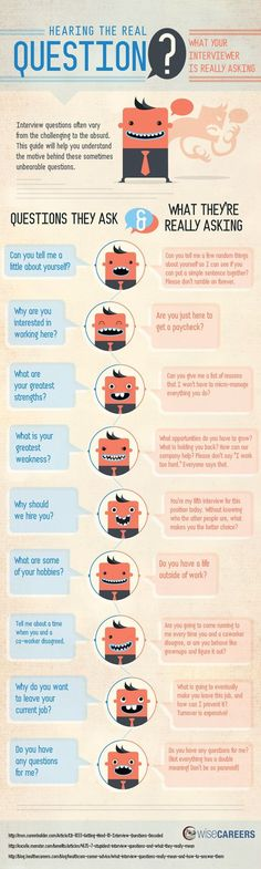 infographic Hearing the Real Question Interview Tips. Image Description Hearing the Real Question Interview Tips Job Interview Questions, Job Interview Tips, Job Interviews, Interview Preparation, Preparing For An Interview, Group Interview, Interview Techniques, Job Resume, Resume Tips
