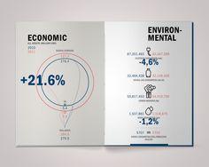 ORTA annual report
