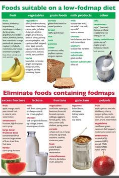 a Low FODMAP Diet? Single page printable FODMAP diet chart for an easy overview.Single page printable FODMAP diet chart for an easy overview. Dieta Fodmap, Ibs Fodmap, Fodmap Elimination Diet, Fodmap Recipes, Healthy Recipes, Low Fodmap Foods, Low Fodmap List, Fodmap Meal Plan, Recipes For Ibs
