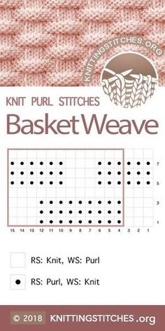 KnittingStitches.org — Basketweave Chart | Knitting Stitch Patterns #knitpurl #knitting #easytoknit