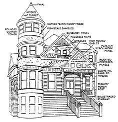 victorian front terms architecture roof facade at DuckDuckGo Victorian Architecture, Classical Architecture, Art And Architecture, Architecture Details, Architecture Definition, Victorian House Plans, Gothic House, Victorian Homes, Tower House