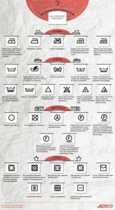 Как читать этикетку на одежде? | Инфографика | Аргументы и Факты