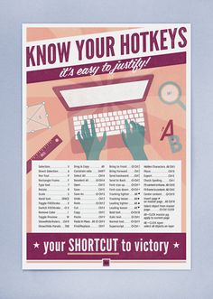 Reference Poster for Windows / PC Adobe InDesign Keyboard Shortcuts | graphic design gift | tutorial | adobe tips