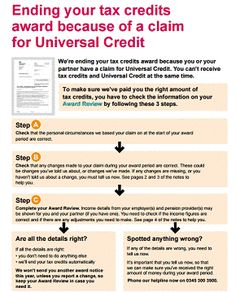Bank identification process an address proof letter usually meets q how do i stop claiming tax credits universal credit will replace several benefits including tax credits most claimants will end their tax credits award spiritdancerdesigns Images