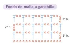 Remera Básica Tejida con Ganchillo / Paso a paso | Todo crochet