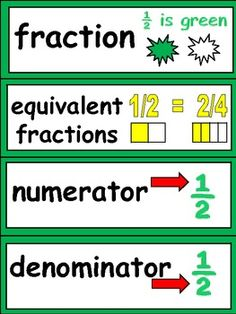 Math Word Wall Cards for Third Grade- Common Core Standards