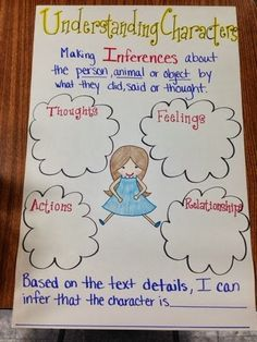 "Here's a cute anchor chart I did for Understanding Characters! Find it on ""A walk in my shoes..."" blog!"