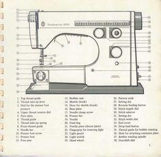 Viking 6430 Sewing Machine Instruction Manual Viking Sewing Machine, Sewing Machine Parts, Washing Machine, Sewing Machines, Blind Stitch, Room Organization, Buttonholes, Sewing Hacks, Vikings