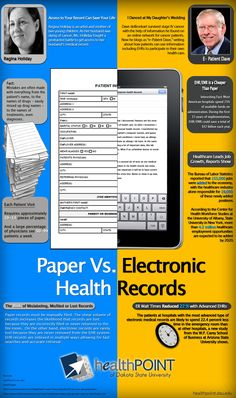 Paper vs. Electronic Health Records